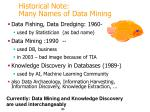 historical note many names of data mining