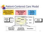 patient centered care model