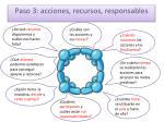 paso 3 acciones recursos responsables