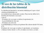 el uso de las tablas de la distribuci n binomial