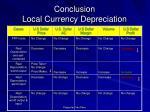 conclusion local currency depreciation