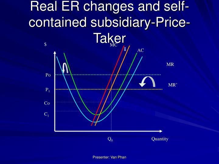 Real ER changes and self-contained subsidiary-Price-Taker