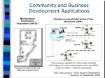 community and business development applications