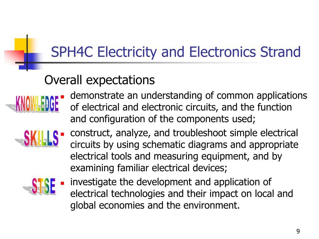 PPT - Science Grade 12 PowerPoint Presentation - ID:937857