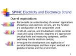 sph4c electricity and electronics strand