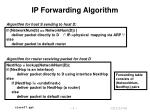 ip forwarding algorithm1