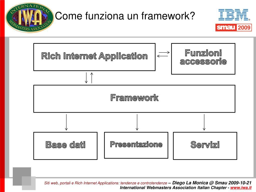 Come funziona un framework?