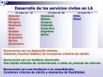 desarrollo de los servicios civiles en la
