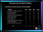process by content matrix