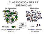 clasificaci n de las sustancias
