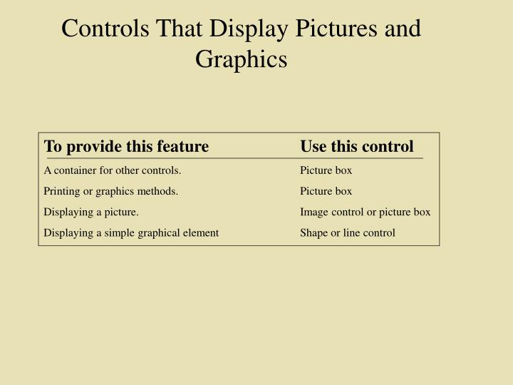 Controls That Display Pictures and Graphics