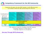 competency framework for the hr community