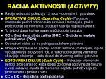 racija aktivnosti activity3