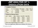 jmp analysis of dissolution data