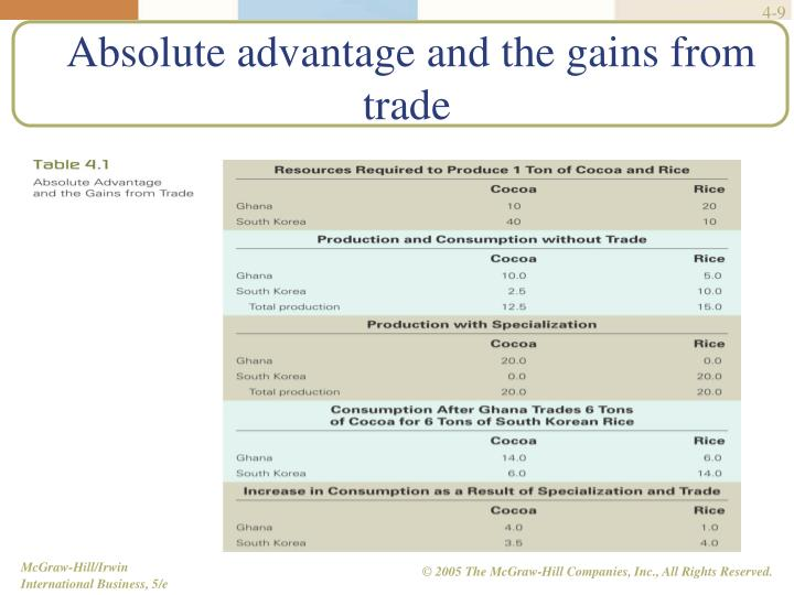 Absolute advantage and the gains from trade