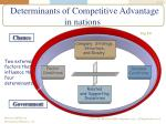 determinants of competitive advantage in nations