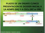 plazos de un ensayo clinico presentacion de dossier inicial a la aemps ra y a ceics iec or irb