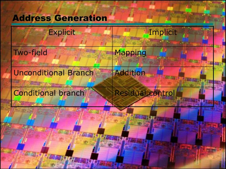Address Generation