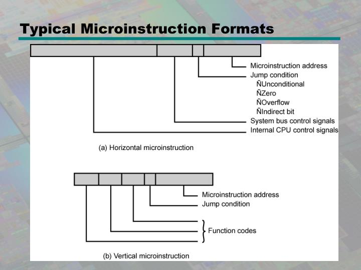 Typical Microinstruction Formats