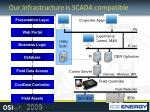 our infrastructure is scada compatible