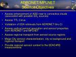 aeronet mplnet science objectives