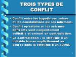 trois types de conflit