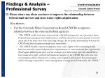 findings analysis professional survey19