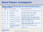 samut prakarn investigaci n6