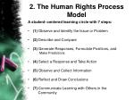 2 the human rights process model