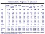 incidencia de los programas de educaci n
