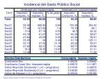 incidencia del gasto p blico social