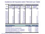 incidencia del impuesto sobre televisi n por cable