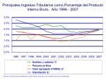 principales ingresos tributarios como porcentaje del producto interno bruto a o 1996 2007