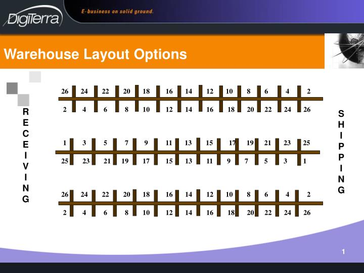 warehouse layout options n.