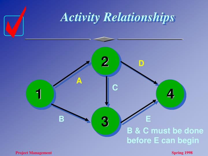 Activity Relationships