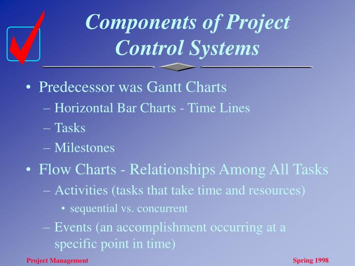 Components of Project Control Systems