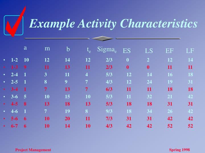 Example Activity Characteristics
