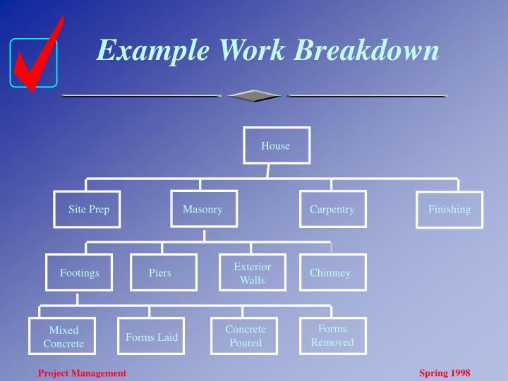 Example Work Breakdown