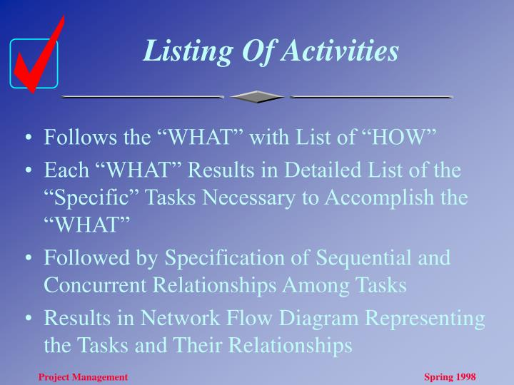Listing Of Activities