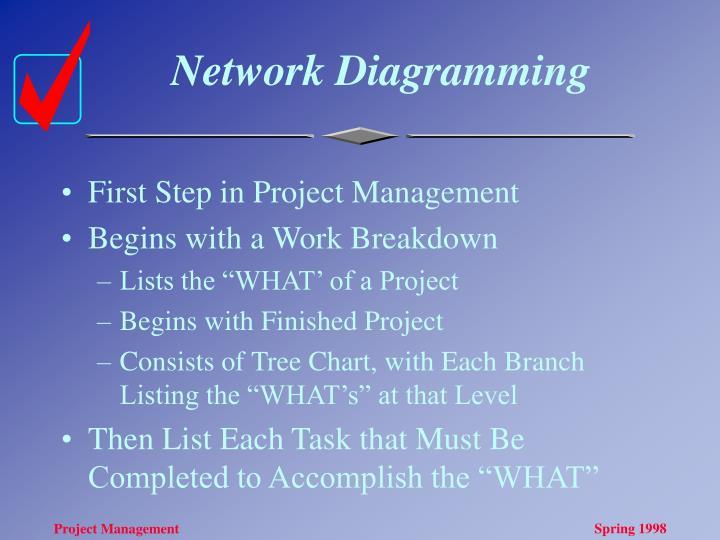 Network Diagramming