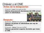 ch vez y el cne