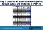 step 1 calculate the difference between periods for each subject and divide it by 2 p2 p1 2