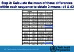 step 2 calculate the mean of these differences within each sequence to obtain 2 means d1 d2
