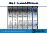 step 3 squared differences