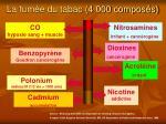 la fum e du tabac 4 000 compos s