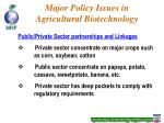 major policy issues in agricultural biotechnology3