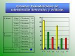 escolares evaluados casos de sobredotaci n detectados y validados