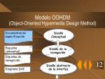 modelo oohdm object oriented hypermedia design method