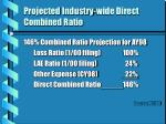 projected industry wide direct combined ratio