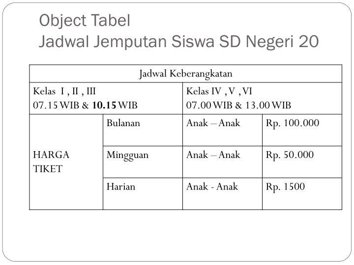 Object tabel jadwal jemputan siswa sd negeri 20